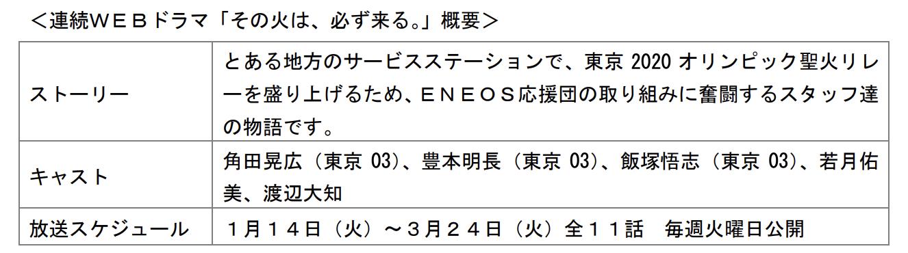 スクリーンショット 2020-01-15 15.43.15.png
